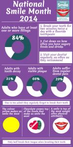 NSM14-Infographic-pie-charts