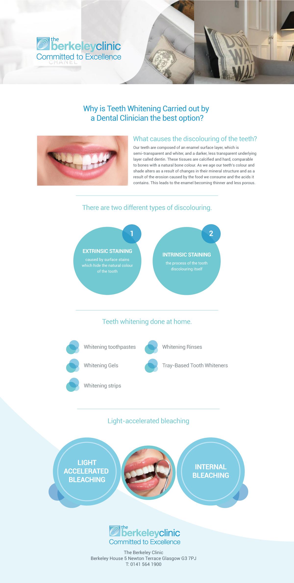 Professional Teeth Whitening | Dental