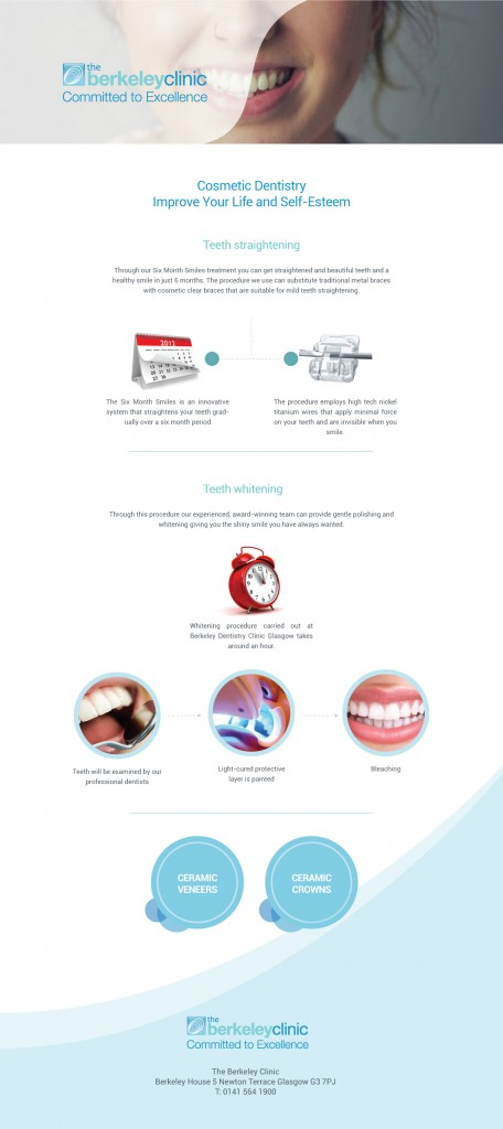 Cosmetic-Dentistry-Improve-Your-Life-and-Self-Esteem